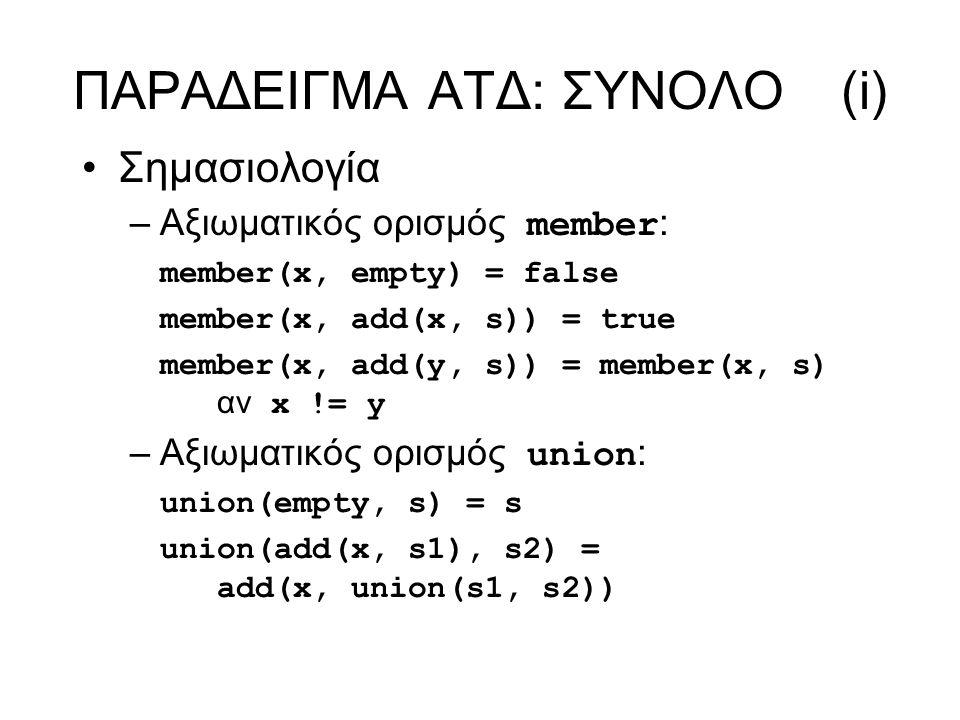 ΠΑΡΑΔΕΙΓΜΑ ΑΤΔ: ΣΥΝΟΛΟ(i) Σημασιολογία –Αξιωματικός ορισμός member : member(x, empty) = false member(x, add(x, s)) = true member(x, add(y, s)) = membe