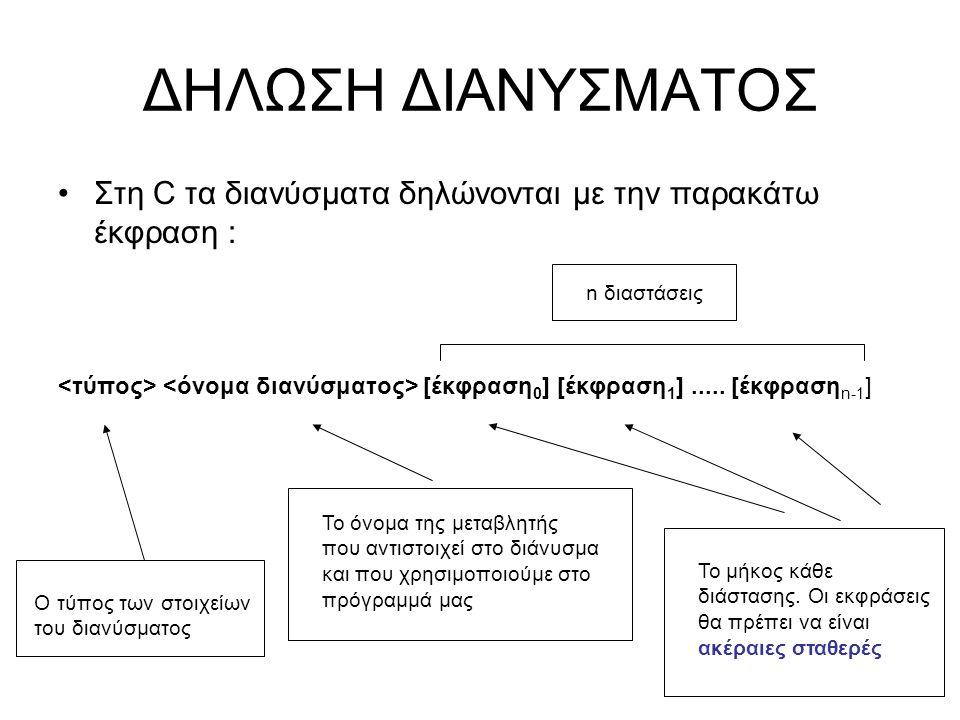 ΠΑΡΑΔΕΙΓΜΑ float A[10] /* Μονοδιάστατο διάνυσμα 10 στοιχείων τύπου float */ int B[10] [30] /* Δισδιάστατο διάνυσμα 10Χ30 στοιχείων τύπου int */ /* δηλαδή πίνακας 10 γραμμών και 30 στηλών */ double C[5][10][5][20] /* Διάνυσμα τεσσάρων διαστάσεων 5Χ10Χ5Χ20 */ /* όπου κάθε στοιχείο είναι τύπου double Α0Α1Α9..................................................................