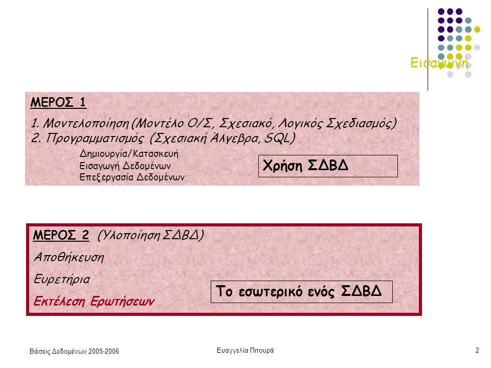 Βάσεις Δεδομένων 2005-2006 Ευαγγελία Πιτουρά2 Εισαγωγή ΜΕΡΟΣ 2 (Υλοποίηση ΣΔΒΔ) Αποθήκευση Ευρετήρια Εκτέλεση Ερωτήσεων Το εσωτερικό ενός ΣΔΒΔ Γενική Εικόνα του Μαθήματος ΜΕΡΟΣ 1 1.