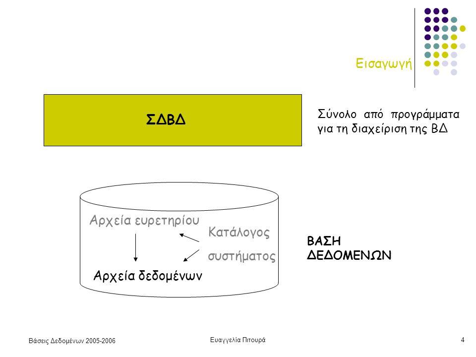Βάσεις Δεδομένων 2005-2006 Ευαγγελία Πιτουρά4 Εισαγωγή ΒΑΣΗ ΔΕΔΟΜΕΝΩΝ Αρχεία δεδομένων Αρχεία ευρετηρίου Κατάλογος συστήματος ΣΔΒΔ Σύνολο από προγράμματα για τη διαχείριση της ΒΔ