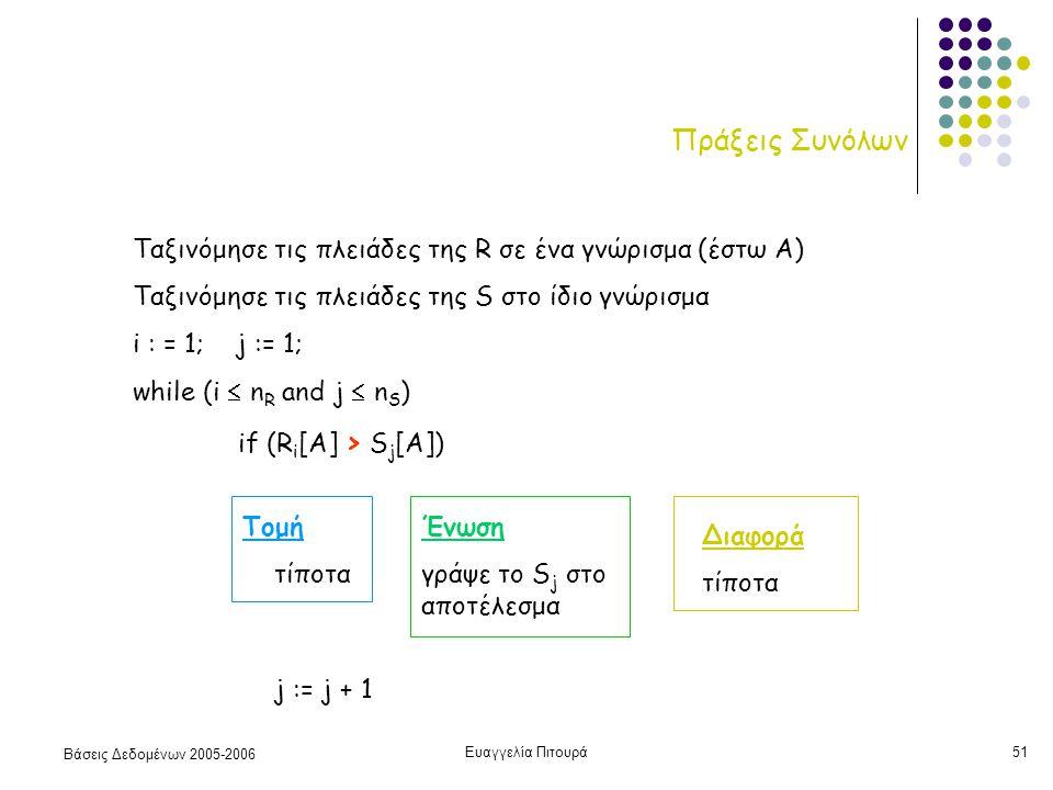 Βάσεις Δεδομένων 2005-2006 Ευαγγελία Πιτουρά51 Πράξεις Συνόλων Ταξινόμησε τις πλειάδες της R σε ένα γνώρισμα (έστω Α) Ταξινόμησε τις πλειάδες της S στο ίδιο γνώρισμα i : = 1; j := 1; while (i  n R and j  n S ) if (R i [A] > S j [Α]) Τομή τίποτα Ένωση γράψε το S j στο αποτέλεσμα Διαφορά τίποτα j := j + 1