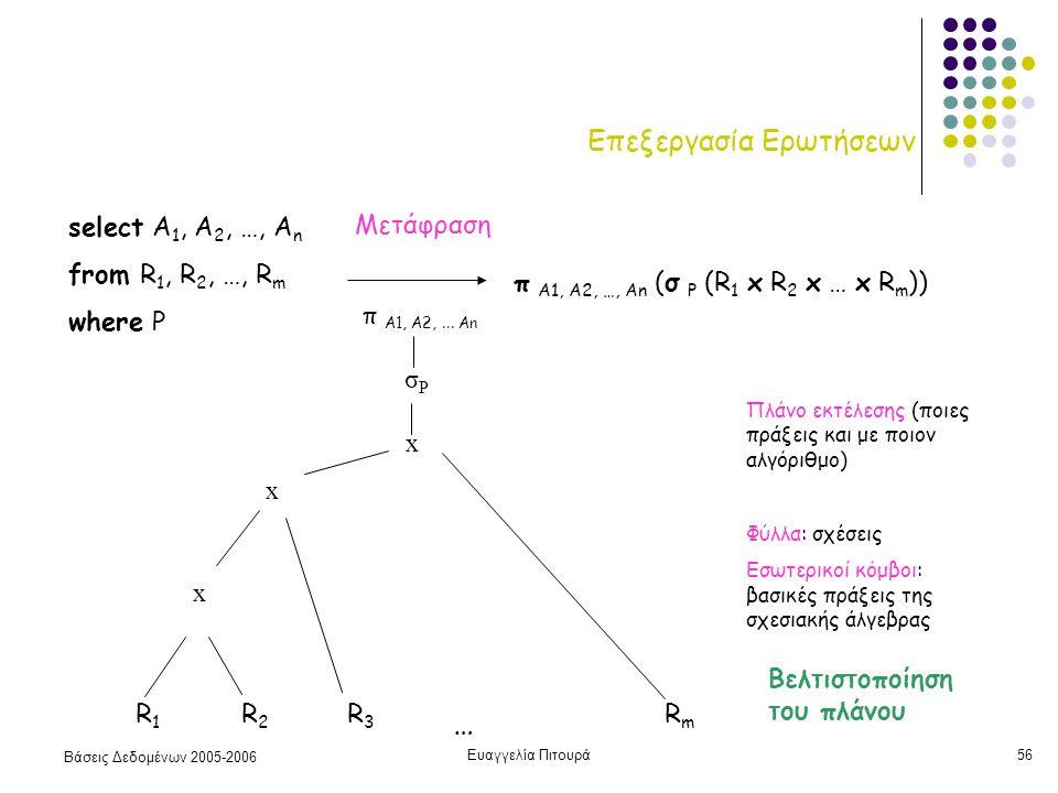 Βάσεις Δεδομένων 2005-2006 Ευαγγελία Πιτουρά56 Επεξεργασία Ερωτήσεων select A 1, A 2, …, A n from R 1, R 2, …, R m where P π A1, A2, …, An (σ P (R 1 x R 2 x … x R m )) Μετάφραση R1 R2R3…RmR1 R2R3…Rm Πλάνο εκτέλεσης (ποιες πράξεις και με ποιον αλγόριθμο) Φύλλα: σχέσεις Εσωτερικοί κόμβοι: βασικές πράξεις της σχεσιακής άλγεβρας x x x σPσP π Α1, Α2,...