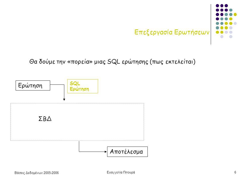Βάσεις Δεδομένων 2005-2006 Ευαγγελία Πιτουρά6 Επεξεργασία Ερωτήσεων Αποτέλεσμα Ερώτηση SQL Ερώτηση ΣΒΔ Θα δούμε την «πορεία» μιας SQL ερώτησης (πως εκτελείται)