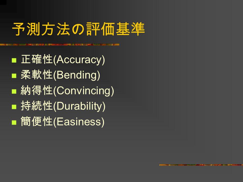 正確性 (Accuracy) 柔軟性 (Bending) 納得性 (Convincing) 持続性 (Durability) 簡便性 (Easiness) 予測方法の評価基準
