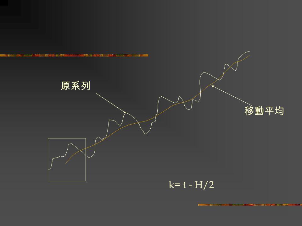 原系列 移動平均 k= t - H/2
