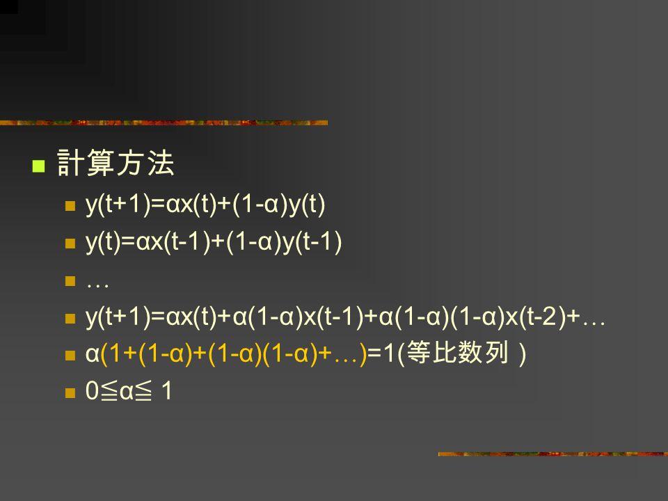 計算方法 y(t+1)=αx(t)+(1-α)y(t) y(t)=αx(t-1)+(1-α)y(t-1) … y(t+1)=αx(t)+α(1-α)x(t-1)+α(1-α)(1-α)x(t-2)+ … α(1+(1-α)+(1-α)(1-α)+ … )=1( 等比数列) 0 ≦ α ≦1