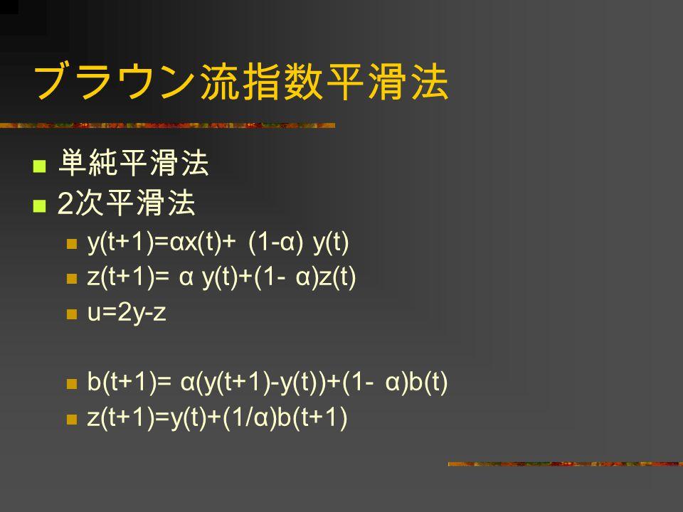 ブラウン流指数平滑法 単純平滑法 2 次平滑法 y(t+1)=αx(t)+ (1-α) y(t) z(t+1)= α y(t)+(1- α)z(t) u=2y-z b(t+1)= α(y(t+1)-y(t))+(1- α)b(t) z(t+1)=y(t)+(1/α)b(t+1)