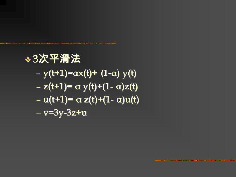 v 3 次平滑法 –y(t+1)=αx(t)+ (1-α) y(t) –z(t+1)= α y(t)+(1- α)z(t) –u(t+1)= α z(t)+(1- α)u(t) –v=3y-3z+u