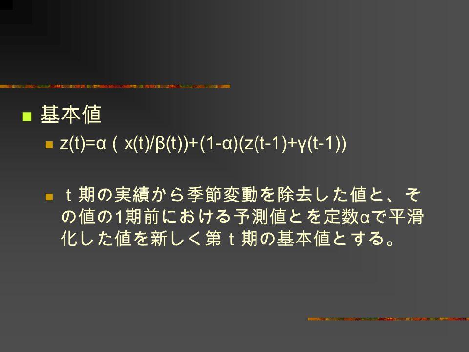 基本値 z(t)=α ( x(t)/β(t))+(1-α)(z(t-1)+γ(t-1)) t期の実績から季節変動を除去した値と、そ の値の 1 期前における予測値とを定数 α で平滑 化した値を新しく第t期の基本値とする。