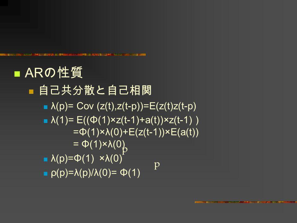 AR の性質 自己共分散と自己相関 λ(p)= Cov (z(t),z(t-p))=E(z(t)z(t-p) λ(1)= E((Φ(1)×z(t-1)+a(t))×z(t-1) ) =Φ(1)×λ(0)+E(z(t-1))×E(a(t)) = Φ(1)×λ(0) λ(p)=Φ(1) ×λ(0) ρ(