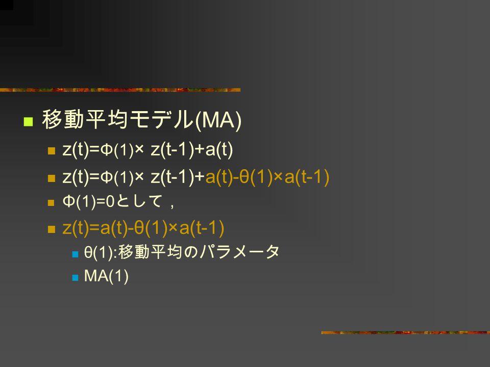 移動平均モデル (MA) z(t)= Φ(1) × z(t-1)+a(t) z(t)= Φ(1) × z(t-1)+a(t)-θ(1)×a(t-1) Φ(1)=0 として, z(t)=a(t)-θ(1)×a(t-1) θ(1): 移動平均のパラメータ MA(1)