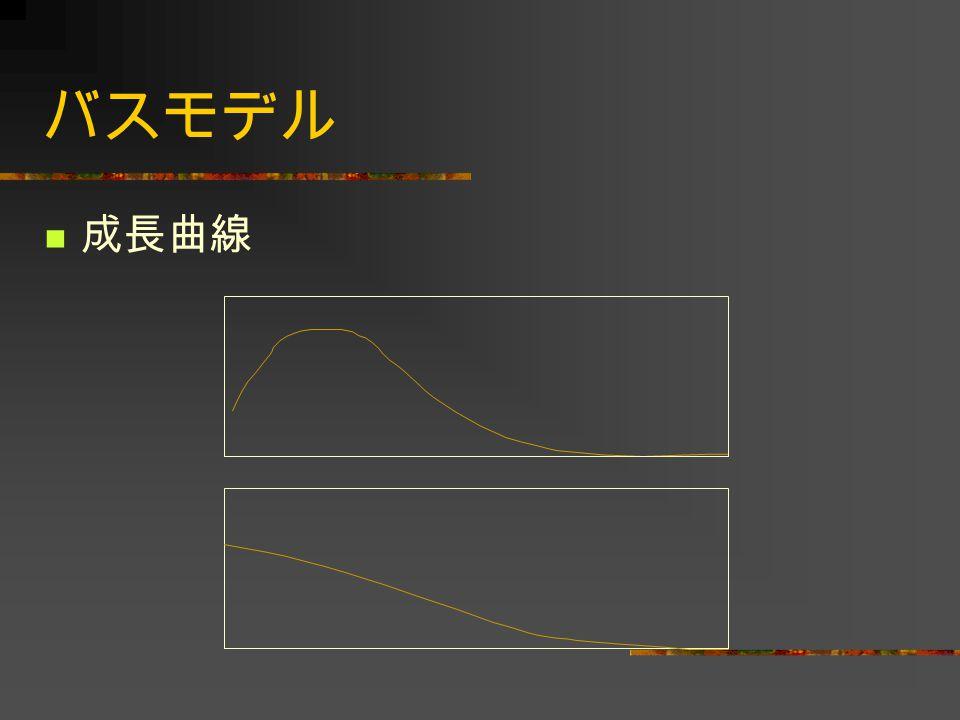 バスモデル 成長曲線