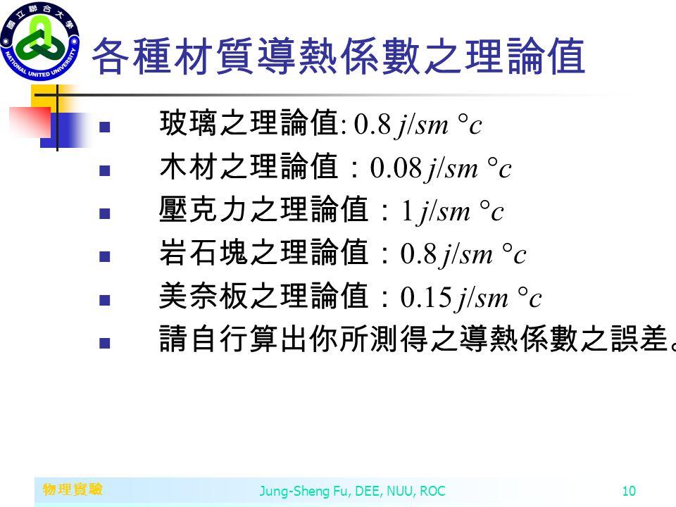 第二章 變數、常數、運算子和運算式 物理實驗 Jung-Sheng Fu, DEE, NUU, ROC10 各種材質導熱係數之理論值 玻璃之理論值 : 0.8 j/sm  c 木材之理論值: 0.08 j/sm  c 壓克力之理論值: 1 j/sm  c 岩石塊之理論值: 0.8 j/s