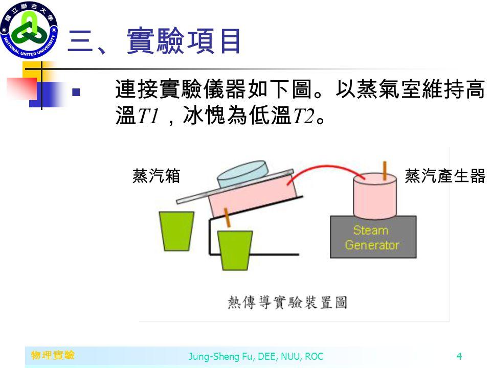 第二章 變數、常數、運算子和運算式 物理實驗 Jung-Sheng Fu, DEE, NUU, ROC4 三、實驗項目 連接實驗儀器如下圖。以蒸氣室維持高 溫 T1 ,冰愧為低溫 T2 。 蒸汽產生器蒸汽箱