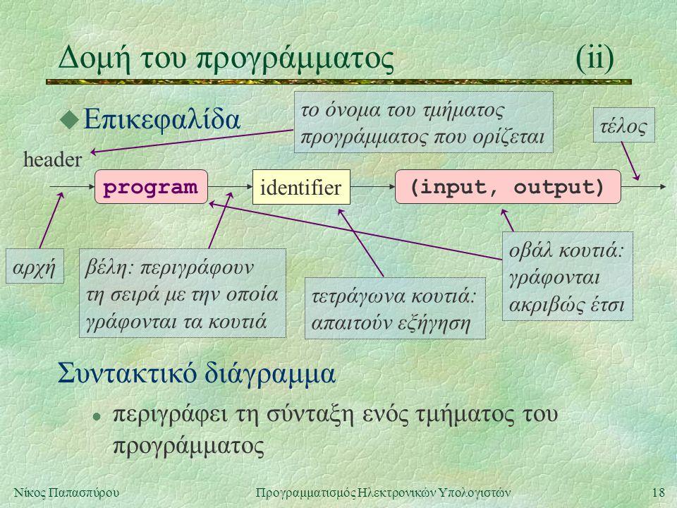 18Νίκος Παπασπύρου Προγραμματισμός Ηλεκτρονικών Υπολογιστών Δομή του προγράμματος(ii) u Επικεφαλίδα identifier program(input, output) header Συντακτικ