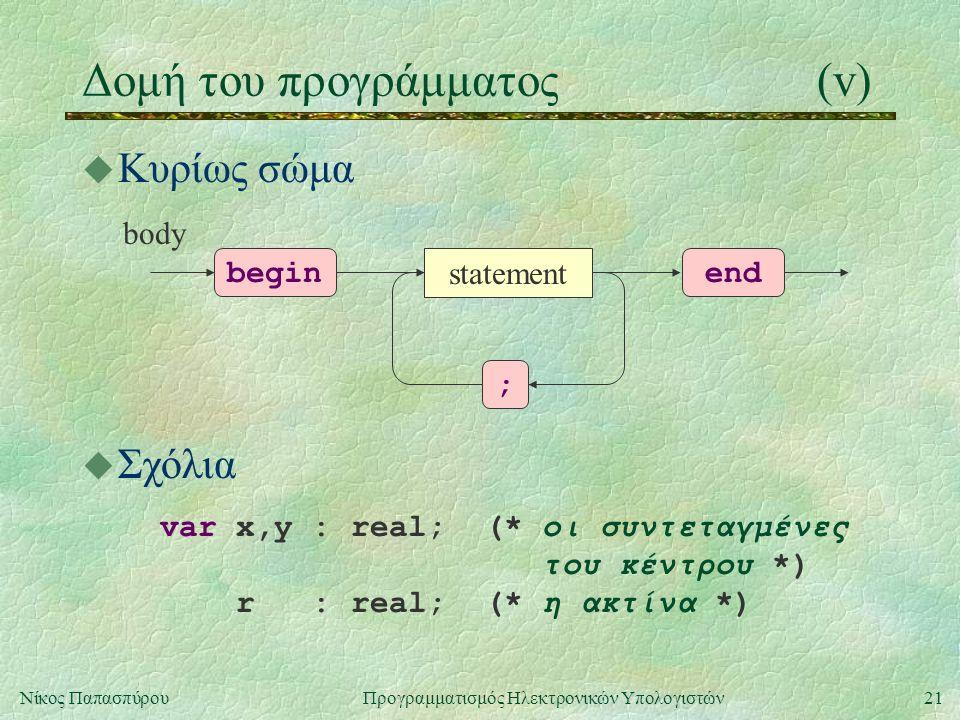 21Νίκος Παπασπύρου Προγραμματισμός Ηλεκτρονικών Υπολογιστών Δομή του προγράμματος(v) u Κυρίως σώμα statement beginend body ; u Σχόλια var x,y : real;