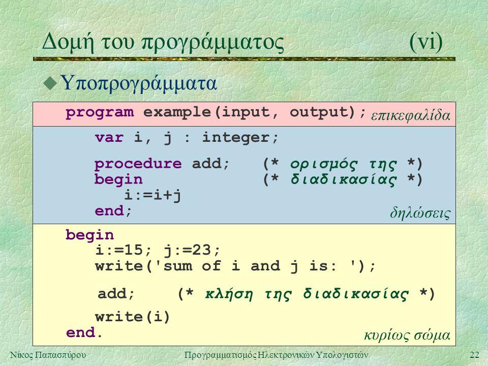 22Νίκος Παπασπύρου Προγραμματισμός Ηλεκτρονικών Υπολογιστών κυρίως σώμα δηλώσεις επικεφαλίδα Δομή του προγράμματος(vi)  Υποπρογράμματα program exampl