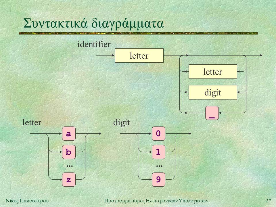 27Νίκος Παπασπύρου Προγραμματισμός Ηλεκτρονικών Υπολογιστών Συντακτικά διαγράμματα identifier _ letter digit letter a b z... digit 0 1 9...