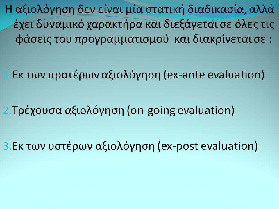 Η αξιολόγηση δεν είναι μία στατική διαδικασία, αλλά έχει δυναμικό χαρακτήρα και διεξάγεται σε όλες τις φάσεις του προγραμματισμού και διακρίνεται σε : 1.
