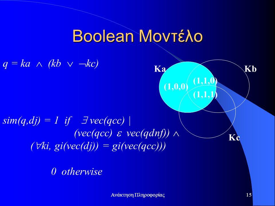 Ανάκτηση Πληροφορίας15 Boolean Μοντέλο q = ka  (kb   kc) sim(q,dj) = 1 if  vec(qcc) | (vec(qcc)  vec(qdnf))  (  ki, gi(vec(dj)) = gi(vec(qcc))) 0 otherwise (1,1,1) (1,0,0) (1,1,0) KaKb Kc