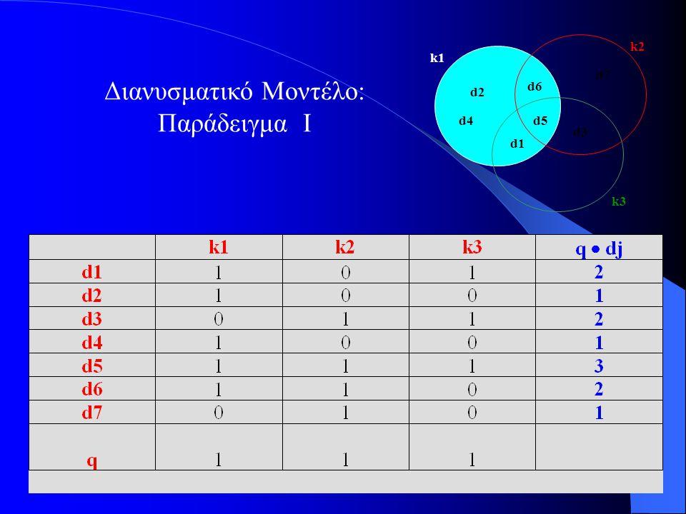 Ανάκτηση Πληροφορίας24 Διανυσματικό Μοντέλο: Παράδειγμα I d1 d2 d3 d4d5 d6 d7 k1 k2 k3