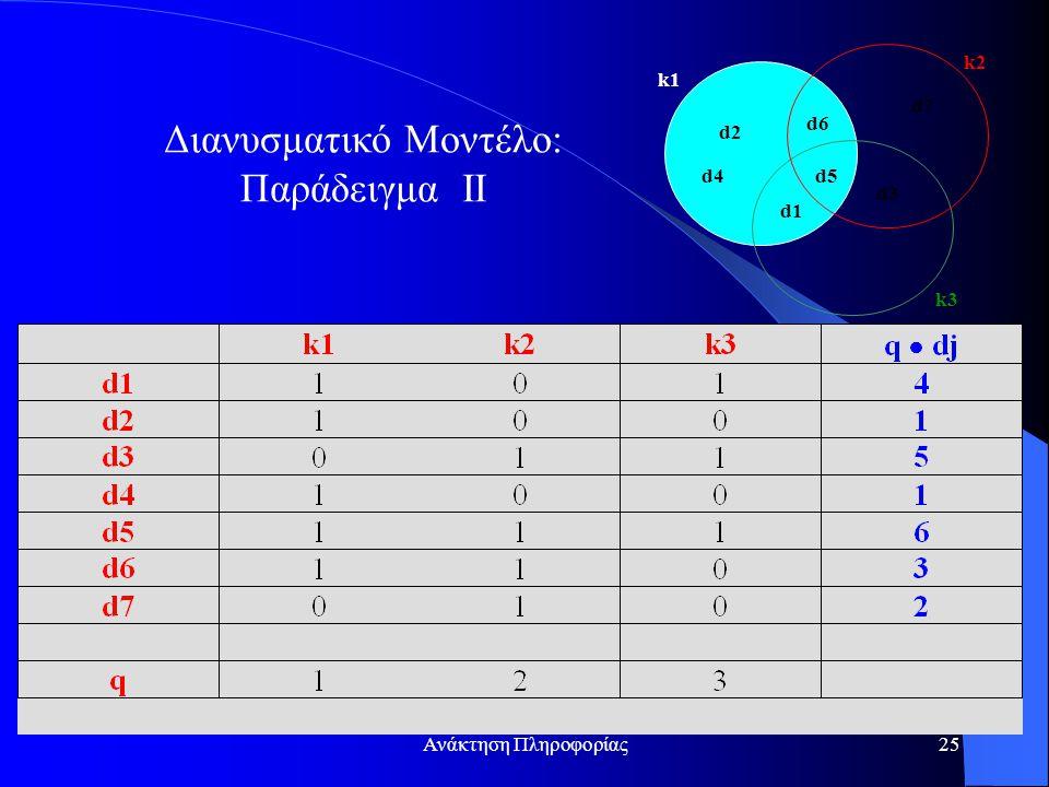 Ανάκτηση Πληροφορίας25 Διανυσματικό Μοντέλο: Παράδειγμα II d1 d2 d3 d4d5 d6 d7 k1 k2 k3