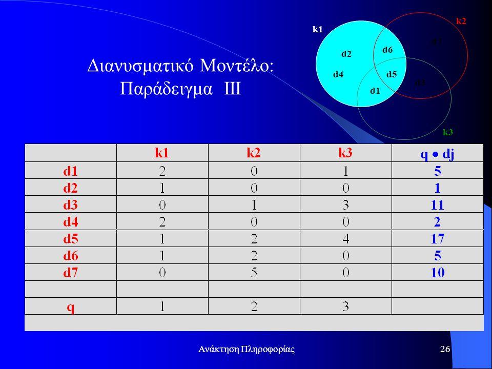 Ανάκτηση Πληροφορίας26 Διανυσματικό Μοντέλο: Παράδειγμα III d1 d2 d3 d4d5 d6 d7 k1 k2 k3