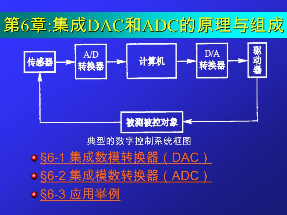 第 6 章 : 集成 DAC 和 ADC 的原理与组成 §6-1 集成数模转换器( DAC ) §6-2 集成模数转换器( ADC ) §6-3 应用举例 典型的数字控制系统框图