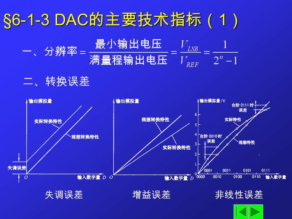 §6-1-3 DAC 的主要技术指标( 1 ) 二、转换误差 失调误差 增益误差 非线性误差