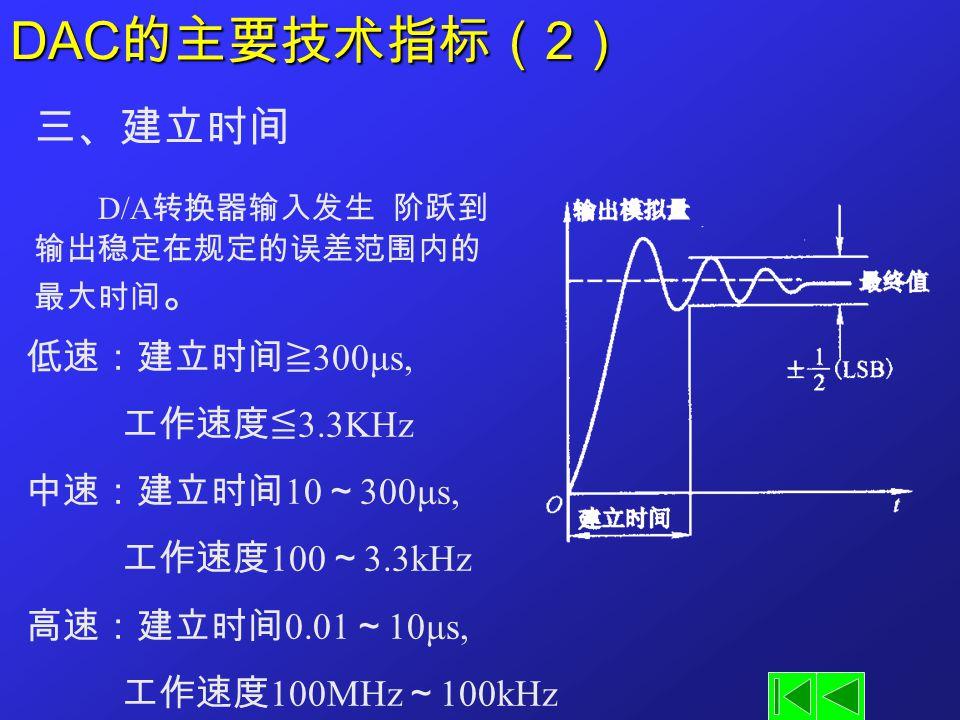 DAC 的主要技术指标( 2 ) 三、建立时间 D/A 转换器输入发生 阶跃到 输出稳定在规定的误差范围内的 最大时间 。 低速:建立时间≧ 300μs, 工作速度≦ 3.3KHz 中速:建立时间 10 ~ 300μs, 工作速度 100 ~ 3.3kHz 高速:建立时间 0.01 ~ 10μs, 工作速度 100MHz ~ 100kHz