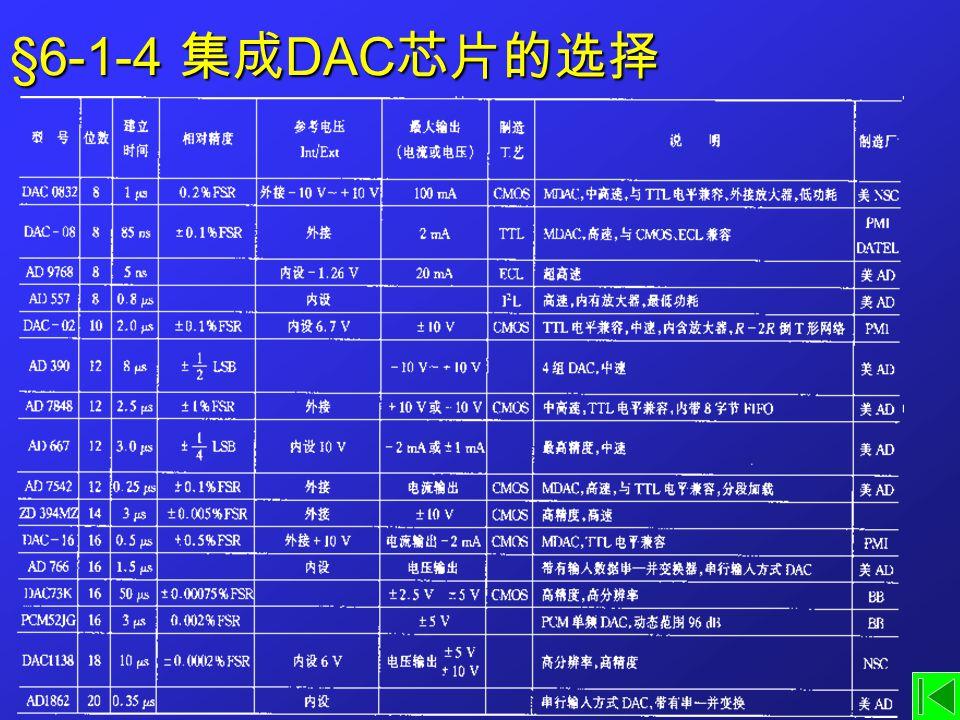 §6-1-4 集成 DAC 芯片的选择