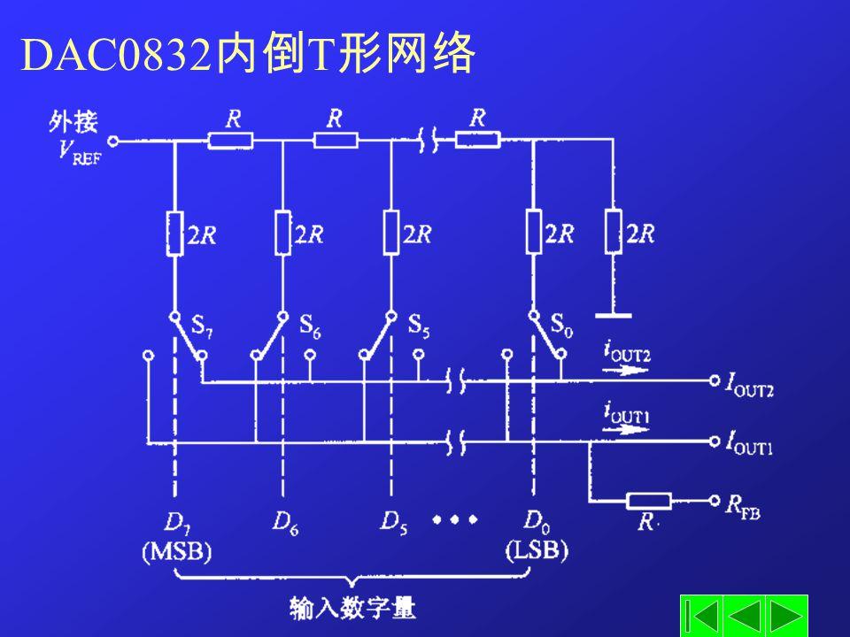 DAC0832 内倒 T 形网络
