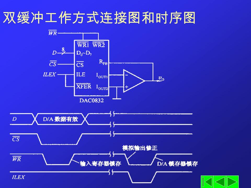 双缓冲工作方式连接图和时序图