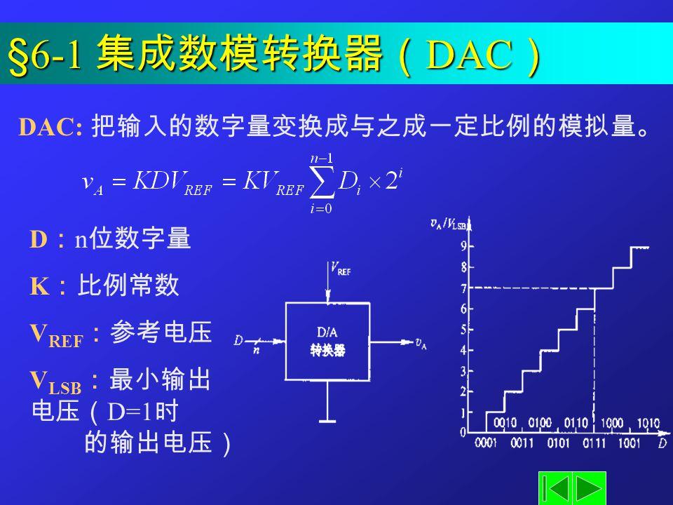 §6-1 集成数模转换器( DAC ) DAC: 把输入的数字量变换成与之成一定比例的模拟量。 D : n 位数字量 K :比例常数 V REF :参考电压 V LSB :最小输出 电压( D=1 时 的输出电压)