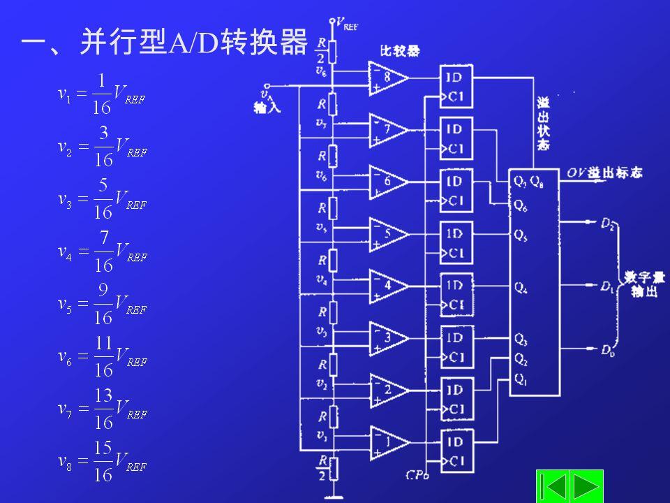 一、并行型 A/D 转换器