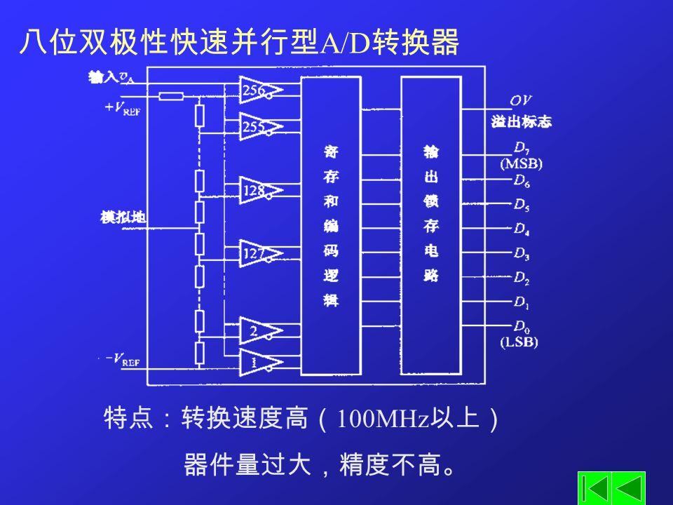八位双极性快速并行型 A/D 转换器 特点:转换速度高( 100MHz 以上) 器件量过大,精度不高。