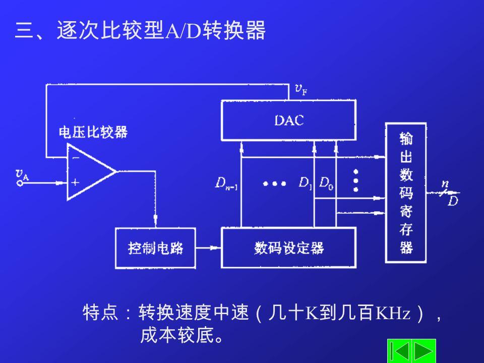 三、逐次比较型 A/D 转换器 特点:转换速度中速(几十 K 到几百 KHz ), 成本较底。