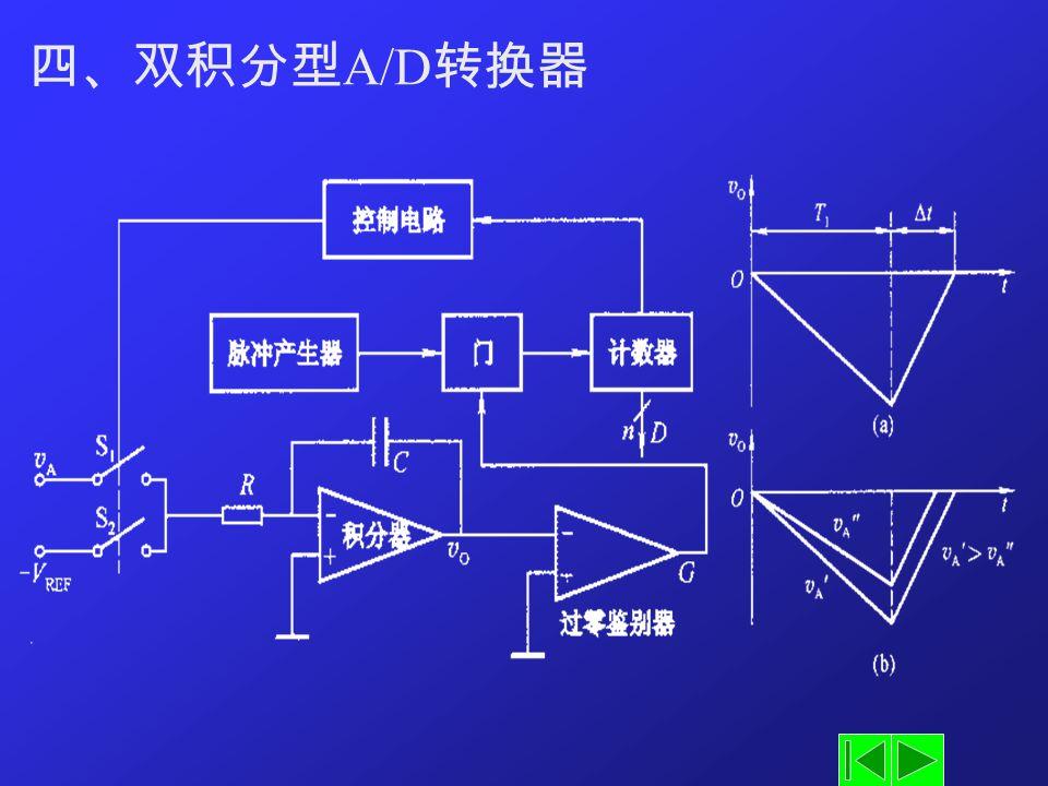 四、双积分型 A/D 转换器
