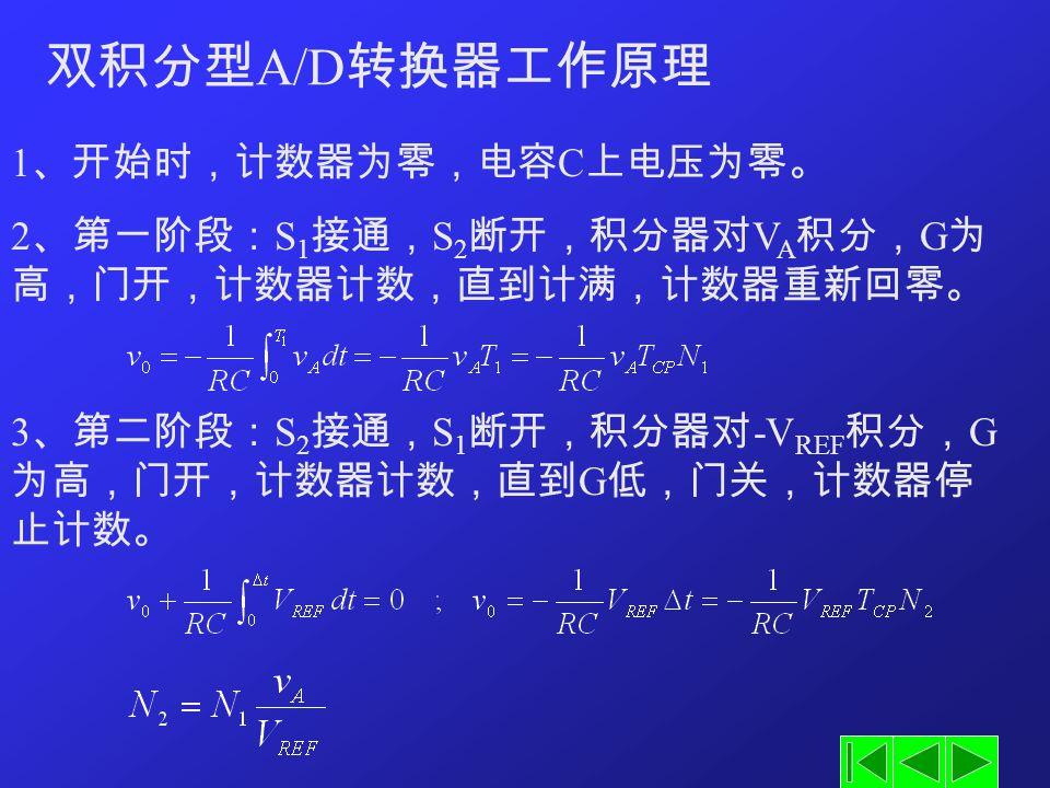 1 、开始时,计数器为零,电容 C 上电压为零。 2 、第一阶段: S 1 接通, S 2 断开,积分器对 V A 积分, G 为 高,门开,计数器计数,直到计满,计数器重新回零。 3 、第二阶段: S 2 接通, S 1 断开,积分器对 -V REF 积分, G 为高,门开,计数器计数,直到 G 低,门关,计数器停 止计数。 双积分型 A/D 转换器工作原理