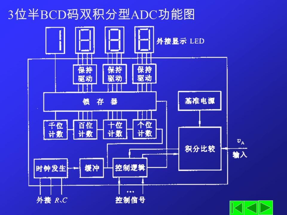 3 位半 BCD 码双积分型 ADC 功能图