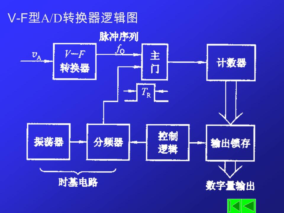 V-F 型 A/D 转换器逻辑图