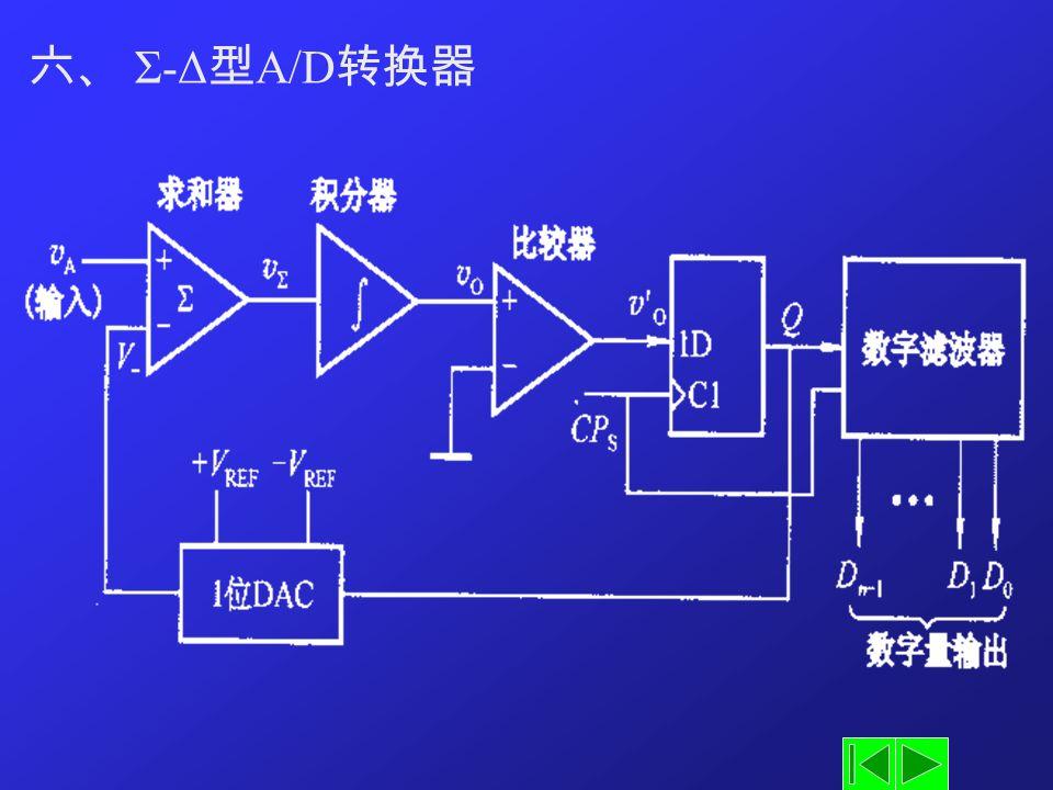 六、 Σ-Δ 型 A/D 转换器