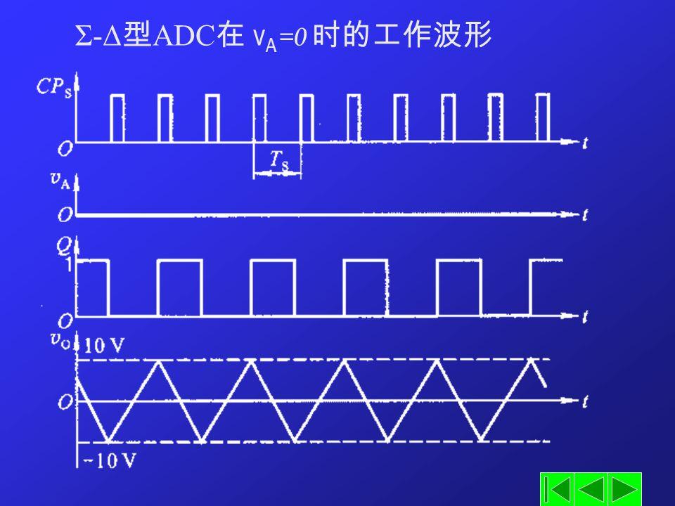 Σ-Δ 型 ADC 在 v A =0 时的工作波形