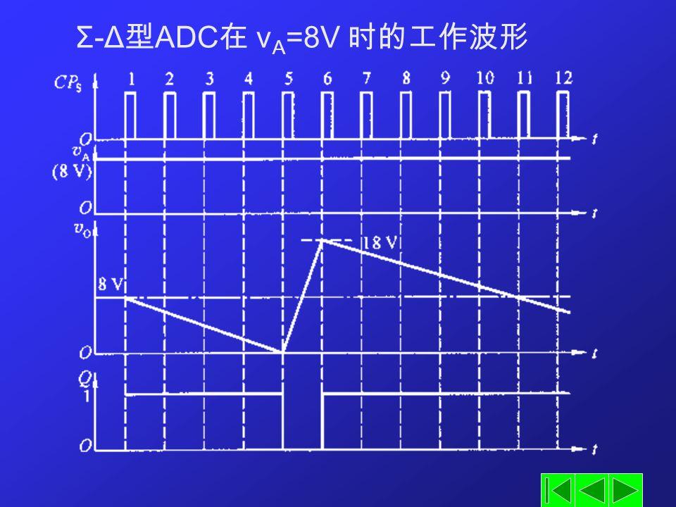 Σ-Δ 型 ADC 在 v A =8V 时的工作波形