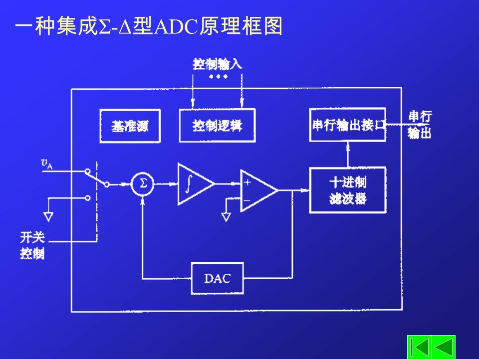 一种集成 Σ-Δ 型 ADC 原理框图