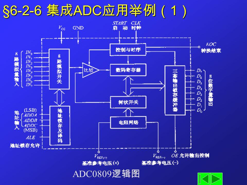 §6-2-6 集成 ADC 应用举例( 1 ) ADC0809 逻辑图