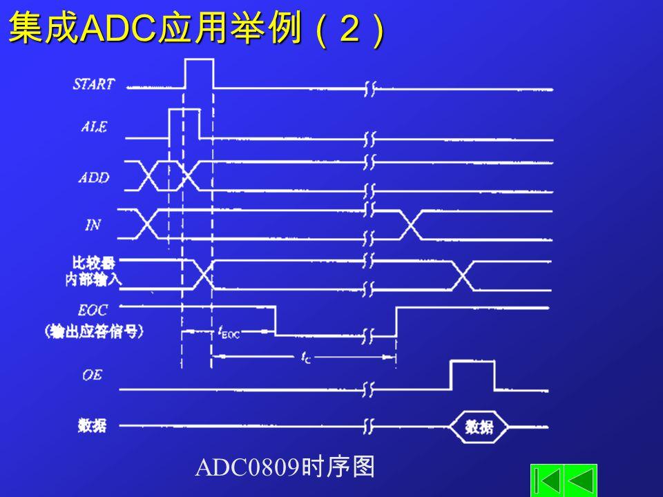 集成 ADC 应用举例( 2 ) ADC0809 时序图