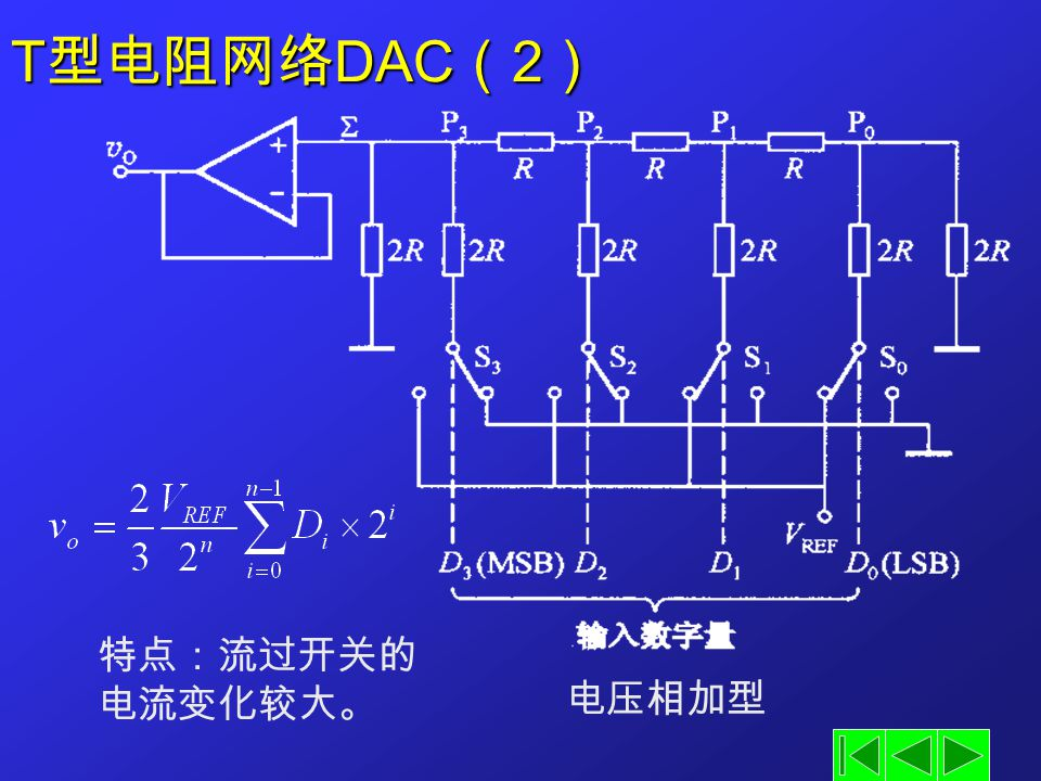 T 型电阻网络 DAC ( 2 ) 电压相加型 特点:流过开关的 电流变化较大。