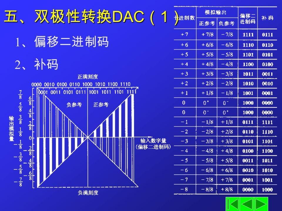 五、双极性转换 DAC ( 1 ) 1 、偏移二进制码 2 、补码