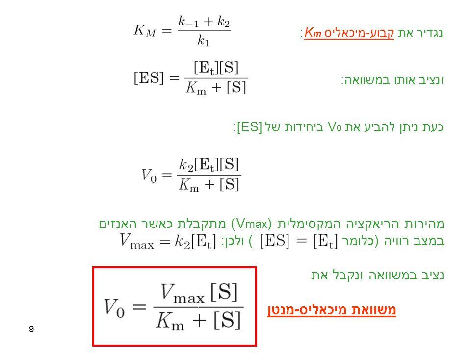 10 קינטיקה אנזימתית – מודל מיכאליס-מנטן קינטיקה של אנזימים שנצפתה ניסיונית: שינוי במהירות התחלתית כתלות בריכוז הסובסטרט  הערך הנמדד הוא מהירות התחלתית (V 0 ) בתנאים בהם [S]>>[E]  בגרף אין פרמטר של זמן.